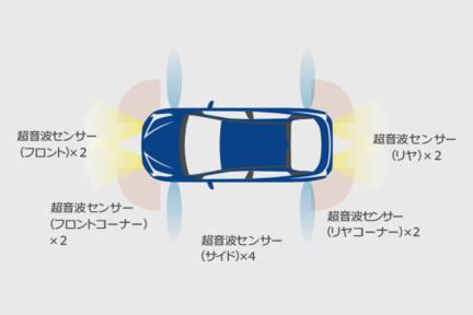 carlineup_prius_safety_active_2_01_pc